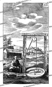 death by hanging by the legs which lasted at least 7 days, japan, chistoph arnold, 1672