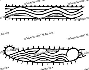 Bracelet tattoo patterns (takale), Celebes, J. Kruyt, 1920 | Photos and Images | Travel