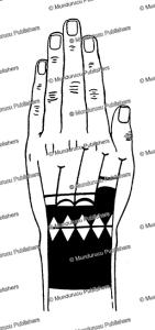 yap wrist tattoo pattern, wilhelm mu¨ller, 1917