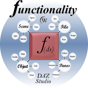 functionality the ultimate reference guide to finding functions and commands in daz studio 4