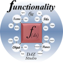 FUNCTIONALITY The Ultimate Reference Guide to Finding Functions and Commands In Daz Studio 4 | eBooks | Reference