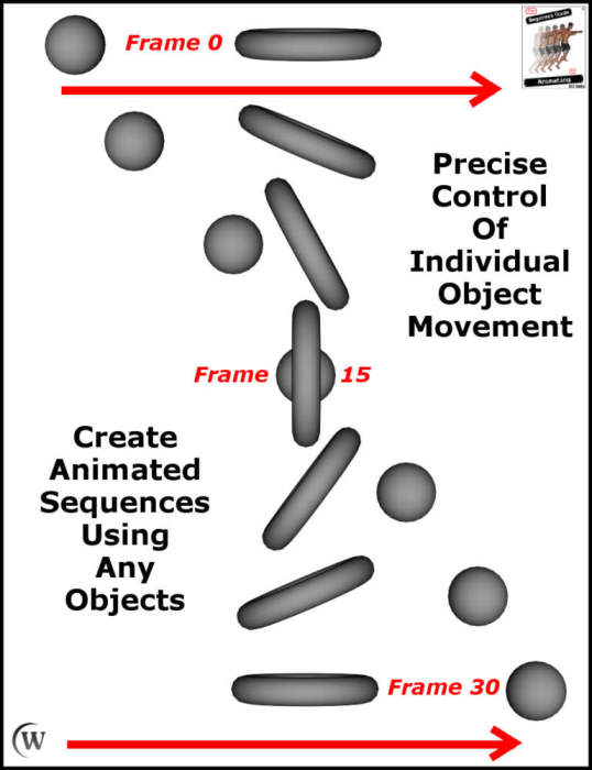 Fourth Additional product image for - The Beginner's Guide to Animating Models in Daz Studio 4