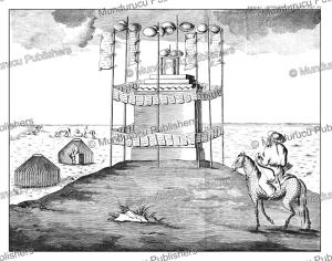 Kalmyk archer on his horse, Simon Pallas, 1776 | Photos and Images | Travel