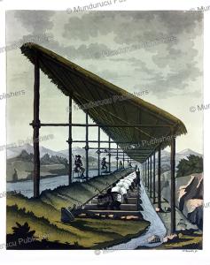 slaves washing diamonds in brazil, k. bonatti, 1816