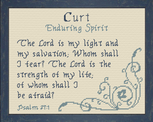 name blessings - cirt