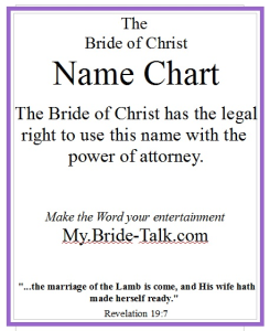 Name Chart | eBooks | Religion and Spirituality