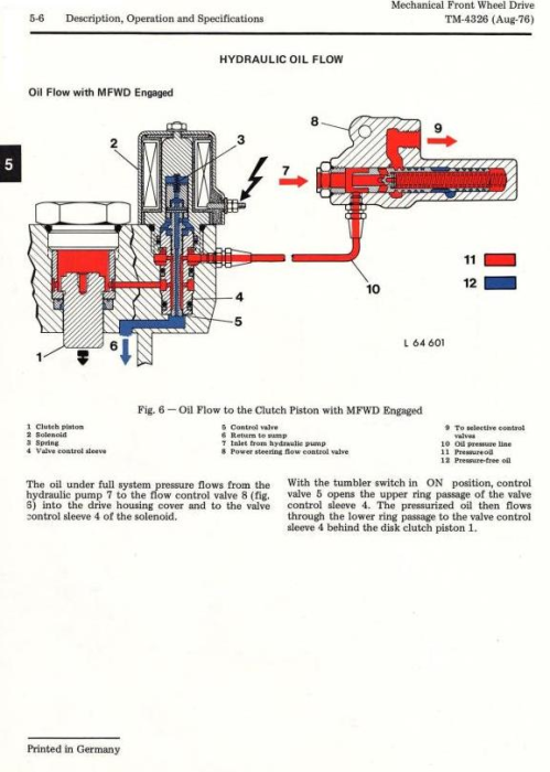 Second Additional product image for - John Deere Front Wheel Drive for 1030, 1130, 1630, 1830, 2030 Tractors Component Technical Manual TM4326