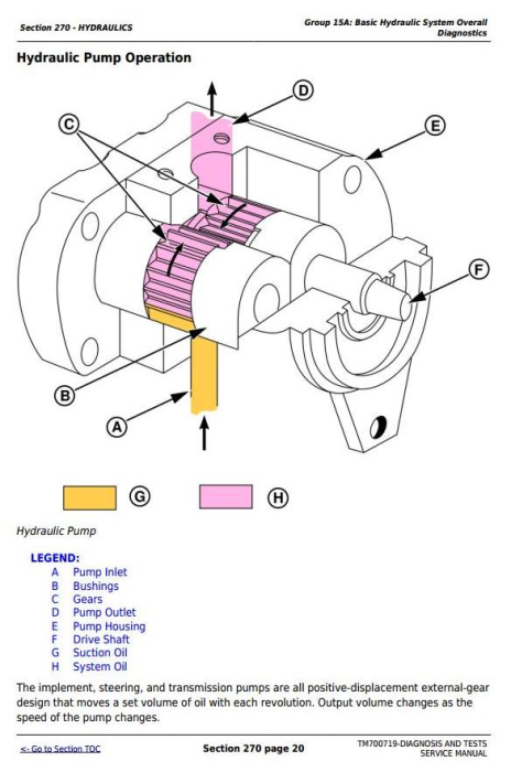 Fourth Additional product image for - John Deere 904, 1054, 1204, 1354 China Tractors Diagnosic and Tests Service Manual (TM700719)
