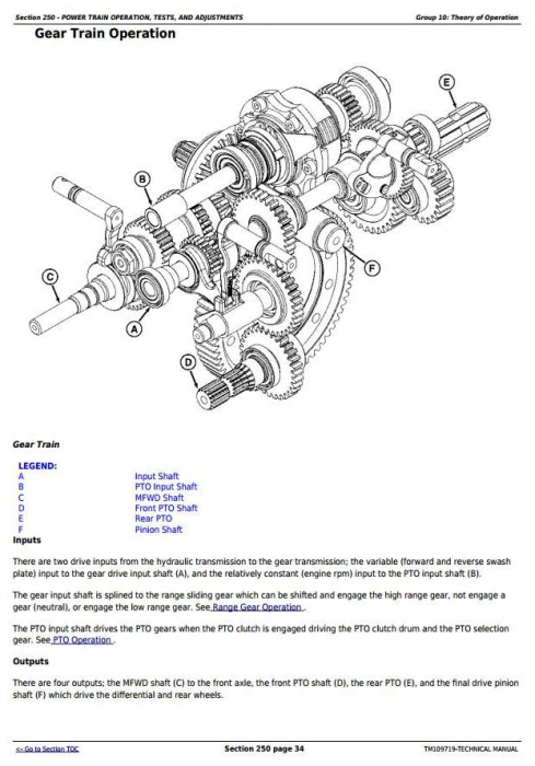 Third Additional product image for - John Deere 1023E & 1026R Worldwide Compact Utility Tractors Technical Manual (TM109719)