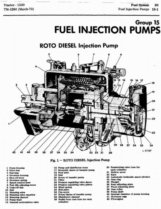 John Deere 1530 Tractors Technical Service Manual (tm4280