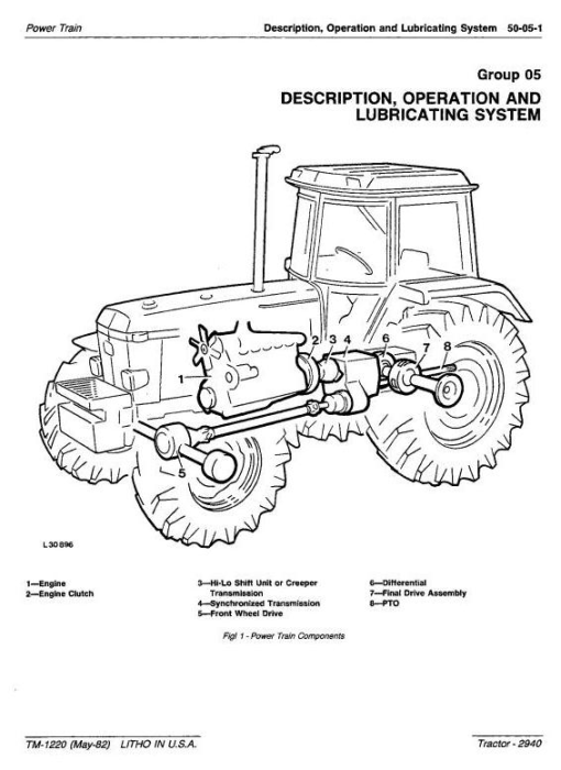 Third Additional product image for - John Deere 2940 Tractors All Inclusive Technical Service Manual (tm1220)