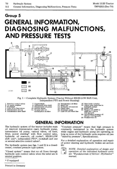 Third Additional product image for - John Deere 2020, 2120 Tractors Technical Service Manual (tm4252)