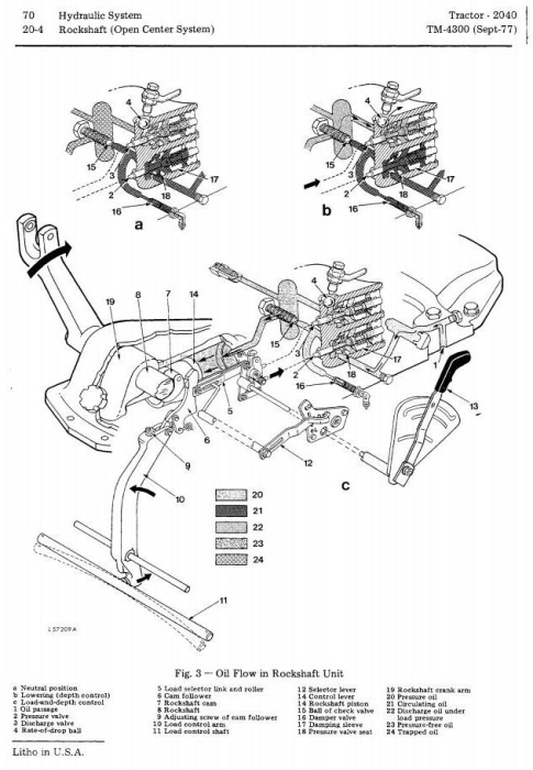 Third Additional product image for - John Deere 2040 Utility Tractors (SN. 010001-349999) Technical Service Manual (tm4300)