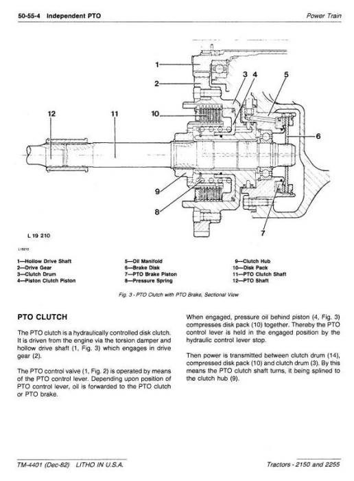 Second Additional product image for - John Deere 2150, 2255 Tractors Diagnostic and Repair Technical Manual (tm4401)