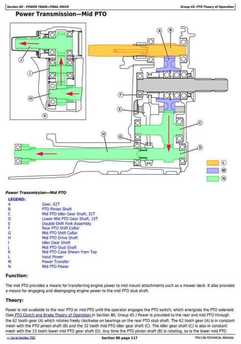 Fourth Additional product image for - John Deere 3120, 3320, 3520, 3720 Compact Utility Tractors Diagnostic & Repair Technical Manual (TM2138)