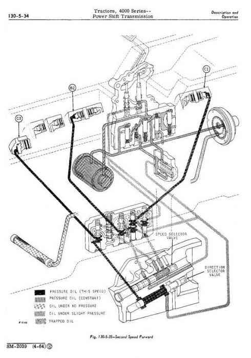 Third Additional product image for - John Deere 4010, 4020 Tractors Service Technical Manual (SM2039)