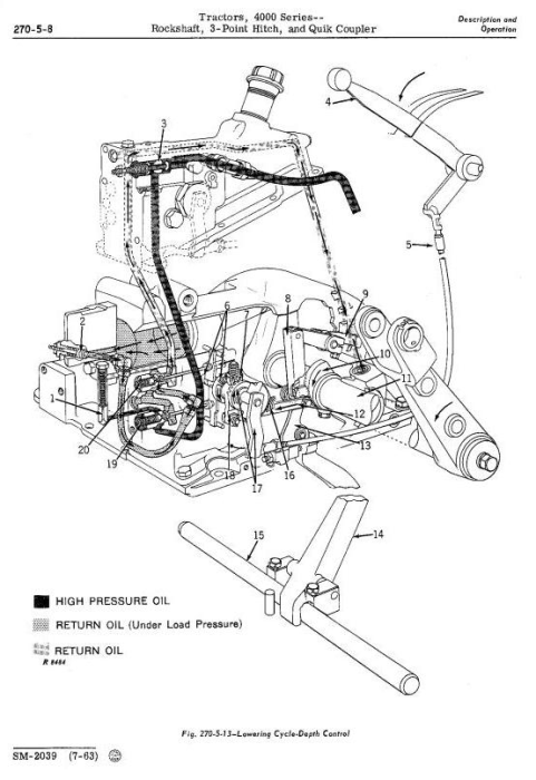 Fourth Additional product image for - John Deere 4010, 4020 Tractors Service Technical Manual (SM2039)