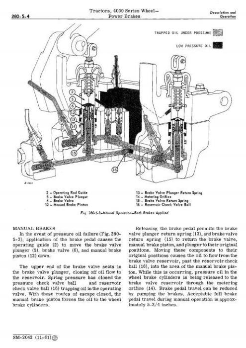 John Deere 4010 Tractors Service Technical Manual (sm2042