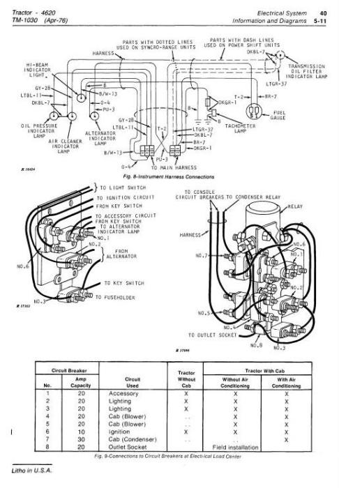 John Deere 4620 Tractors Diagnostic and Repair Technical