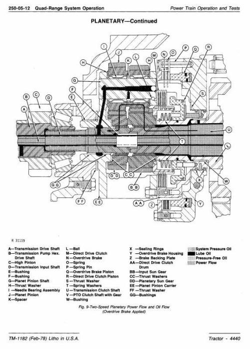 John Deere 4440 Row Crop Tractor Diagnostic and Repair