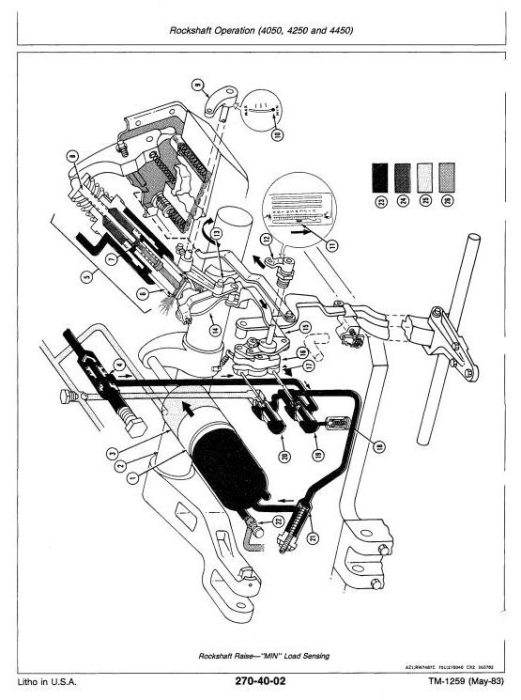 Fourth Additional product image for - John Deere 4050, 4250, 4450, 4650, 4850 Tractors All Inclusive Technical Service Manual (tm1259)