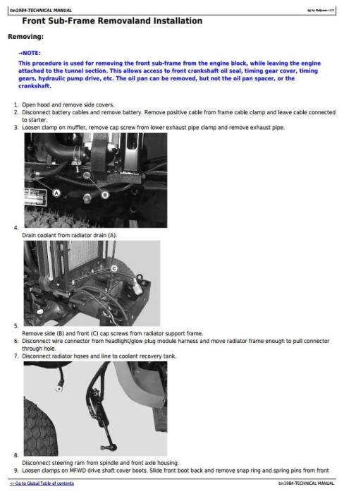 Second Additional product image for - John Deere 4110 and 4115 Compact Utility Tractors All Inclusive Technical Service Manual (tm1984)