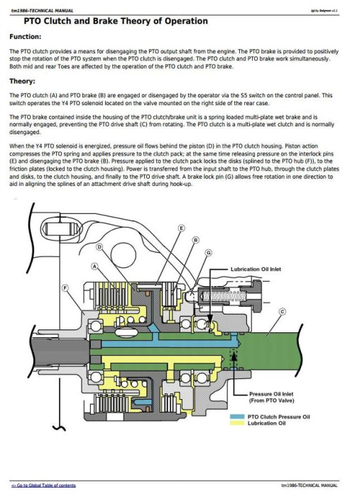 Third Additional product image for - John Deere 4510, 4610, 4710 Compact Utility Tractors Diagnostic and Repair Technical Manual (tm1986)
