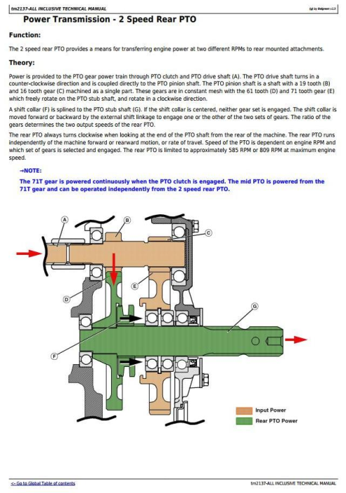 Fourth Additional product image for - John Deere Compact Utility Tractors 4120, 4320, 4520, 4720 W/O Cab Technical Service Manual (tm2137)