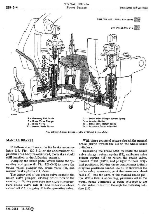 Fourth Additional product image for - John Deere 5010, 5010i Tractors All Inclusive Technical Service Manual (sm2051)