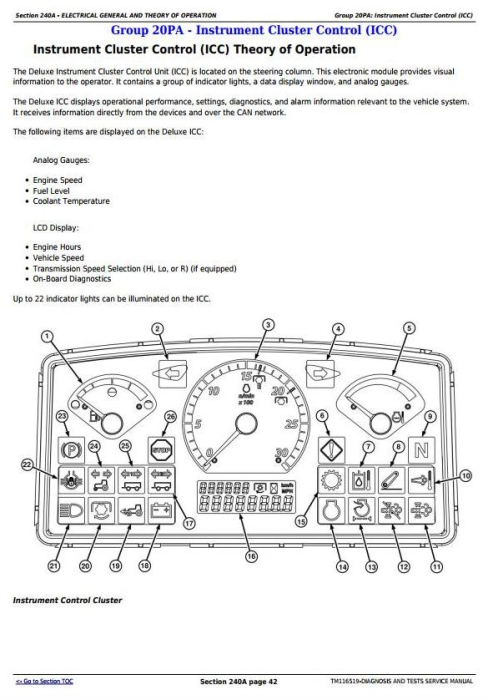 Third Additional product image for - John Deere 5075M, 5085M, 5100M, 5100MH, 5100ML, 5115M, 5115ML Tractors Diagnosis Manual (TM116519)