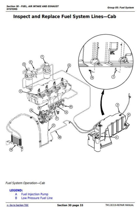 Fourth Additional product image for - John Deere Tractors 5085E, 5095E and 5100E Service Repair Technical Manual (TM128319)