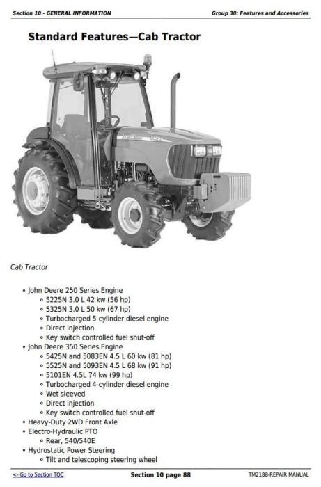 Third Additional product image for - John Deere Tractors 5325N, 5425N and 5525N USA Service Repair Technical Manual (TM2188)