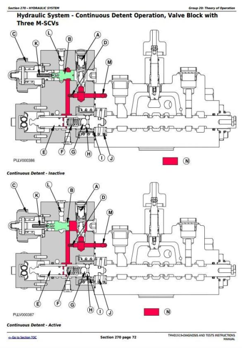 Second Additional product image for - John Deere Tractors 5070M, 5080M, 5090M, 5100M (European) Diagnostic and Tests Service Manual (TM401919)