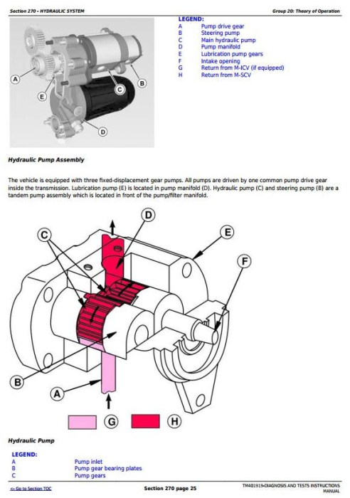 Third Additional product image for - John Deere Tractors 5070M, 5080M, 5090M, 5100M (European) Diagnostic and Tests Service Manual (TM401919)
