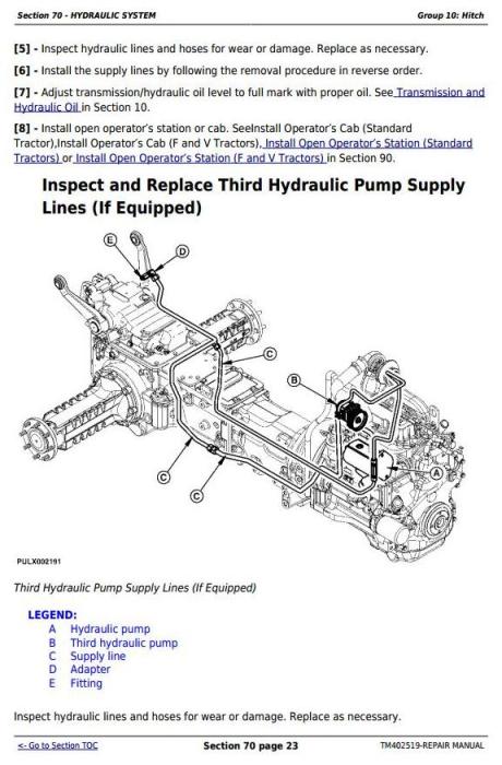 Second Additional product image for - John Deere Tractor 5080G,5090G, 5090GH, 5080GV,5090GV,5100GV, 5080GF,5090GF,5100GF Repair Manual TM402519