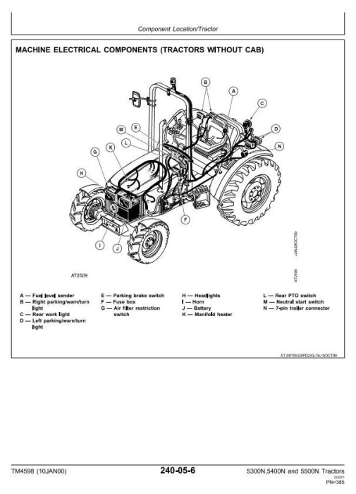 Third Additional product image for - John Deere 5300N, 5400N, 5500N Tractors Diagnosis and Repair Technical Service Manual (tm4598)