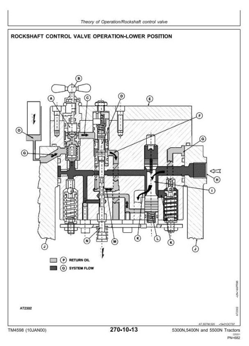 Fourth Additional product image for - John Deere 5300N, 5400N, 5500N Tractors Diagnosis and Repair Technical Service Manual (tm4598)
