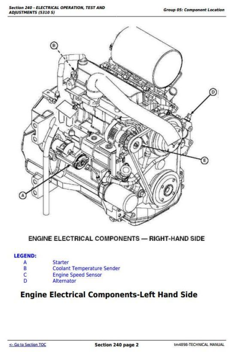 Fourth Additional product image for - John Deere Tractors 5203S, 5310, 5310S (India) Diagnostic and Repair Technical Service Manual (tm4898)