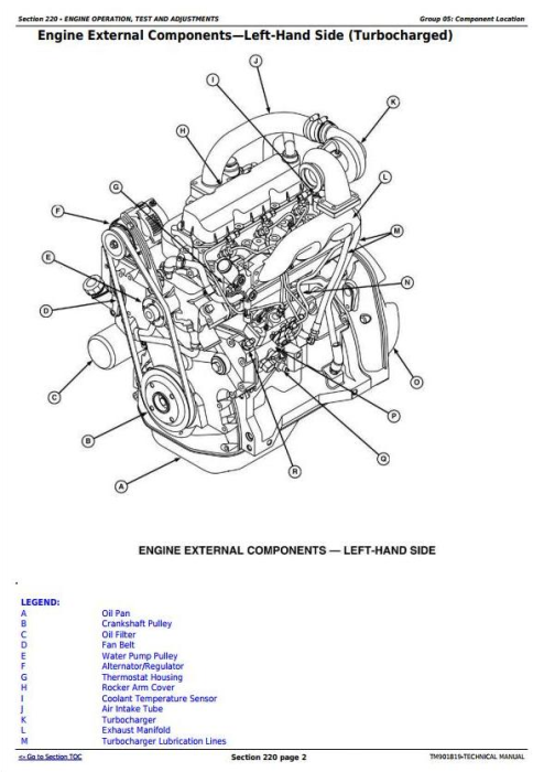 Third Additional product image for - John Deere 5055E, 5065E, 5075E Asia, Africa, Middle East Edition Tractors Technical Manual (TM901819)
