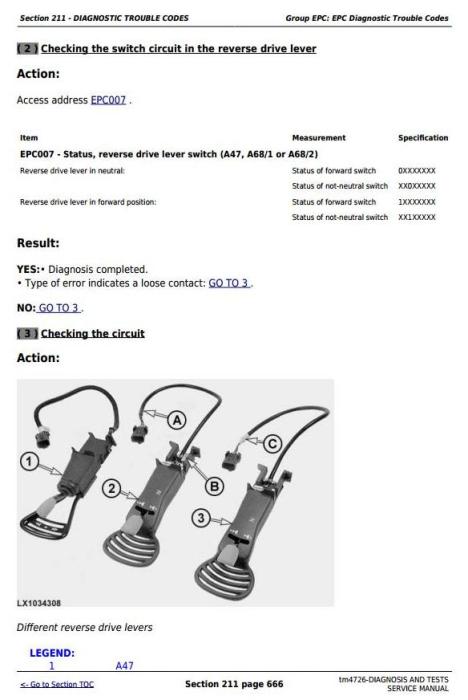 Jd Tractors 6020 6120  6220 6320  6420 6520  6620  6820  6920 Diagnostic Code Service Manual