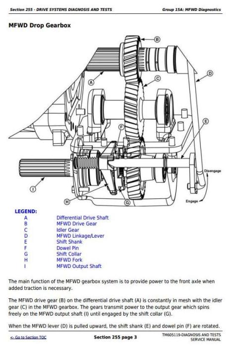 Second Additional product image for - John Deere Tractors 6100D, 6110D, 6115D, 6125D, 6130D, 6140D Diagnostic & Tests Service Manual (TM605119)