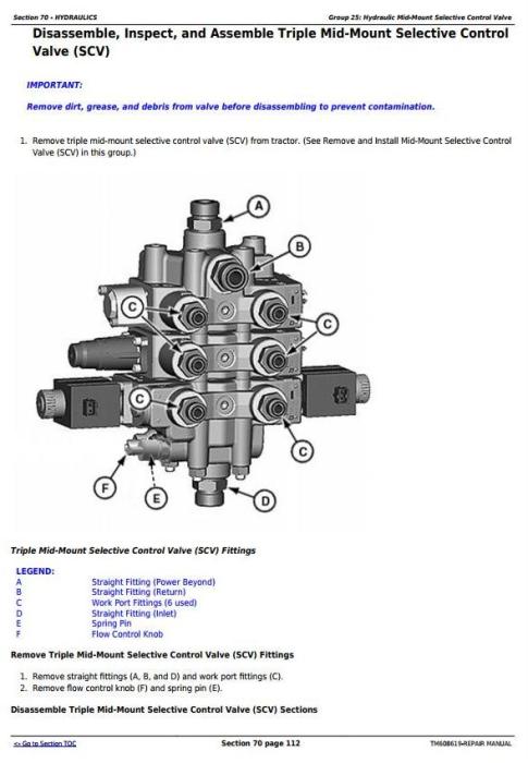 John Deere 6105E, 6120E, 6135E Final Tier IV (from 10.2015