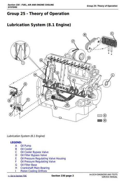 John Deere 9100, 9200, 9300, 9400 4WD Tractors Diagnosis