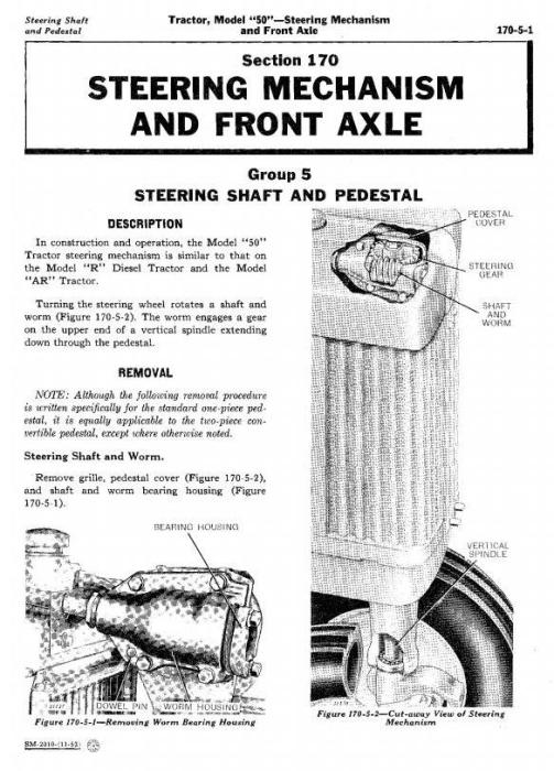 John Deere Service Manual for Model 50, 520, 530 Series