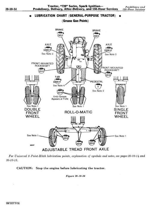 John Deere 70, 720 & 730 (Gas) Tractor Technical Service