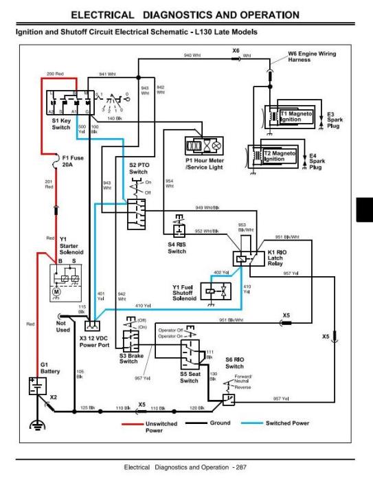 Third Additional product image for - John Deere L100, L110, L120, L130, L118, L111 Lawn Tractors Technical Service Manual (tm2026)