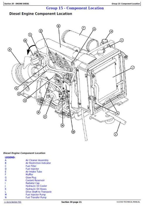 John Deere X740, X744, X748, X749 Select Series Tractors