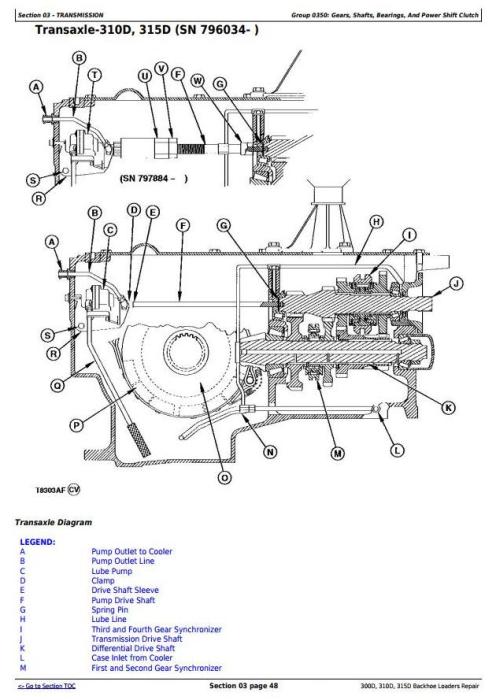 John Deere 300D, 310D Backhoe Loaders 315D Side Shift