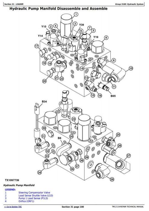 John Deere 844K Series II 4WD Loader (SN. E645194—664097