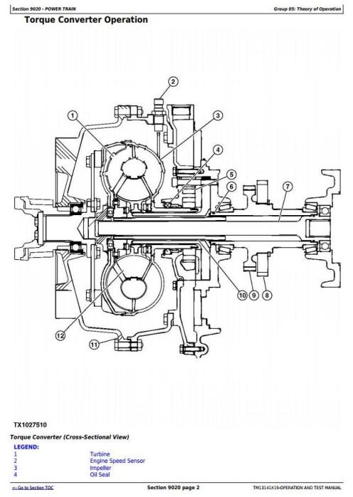John Deere 524K (T3/S3a) 4WD Loader (SN.D000001-001000